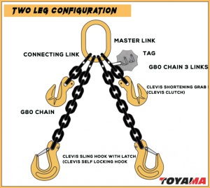 2 LEG CHAIN SLING: 6.0MM X 6M CHAIN WITH HOOK 1.4 TON