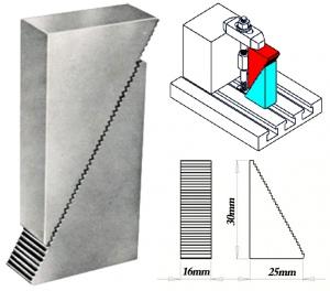 STEP BLOCK: SB-5114 1-1/8