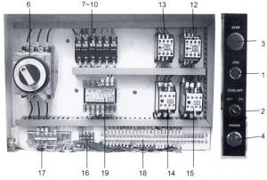 GL-1640: TRANSFORMER 14 16 18